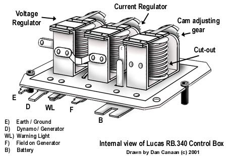 relay testing lucas voltage regulators (triumph) lucas voltage regulator wiring diagram at edmiracle.co